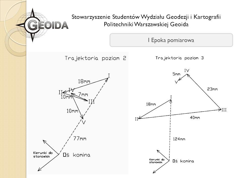 Stowarzyszenie Studentów Wydziału Geodezji i Kartografii