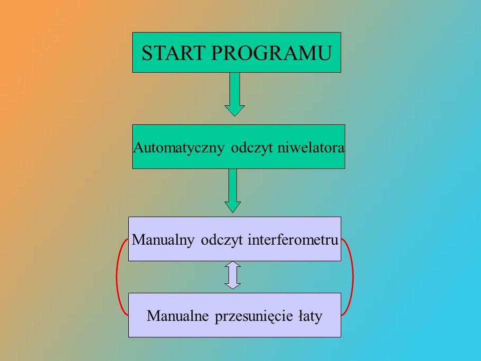 START PROGRAMU Automatyczny odczyt niwelatora