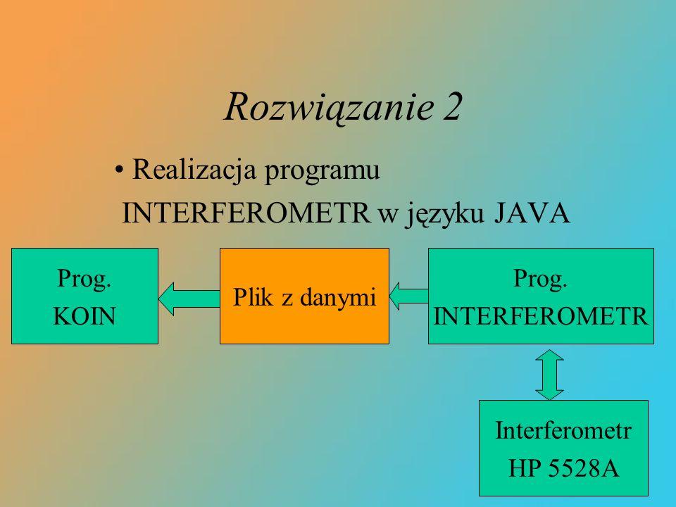 Realizacja programu INTERFEROMETR w języku JAVA