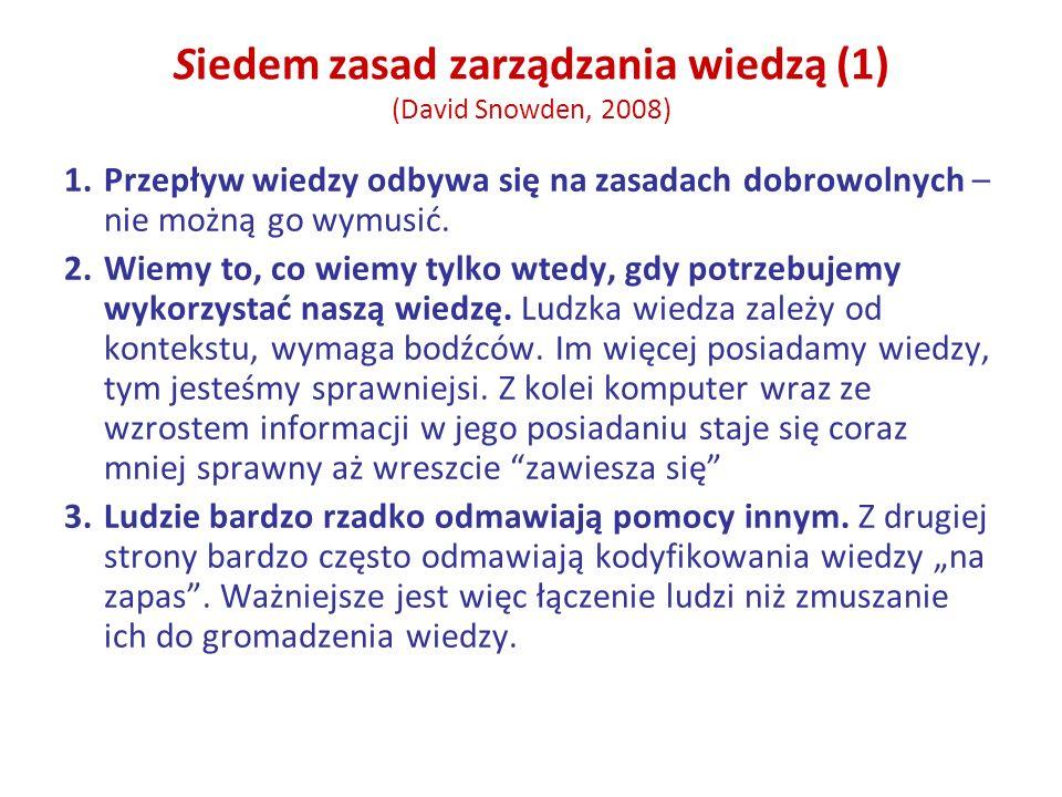 Siedem zasad zarządzania wiedzą (1) (David Snowden, 2008)