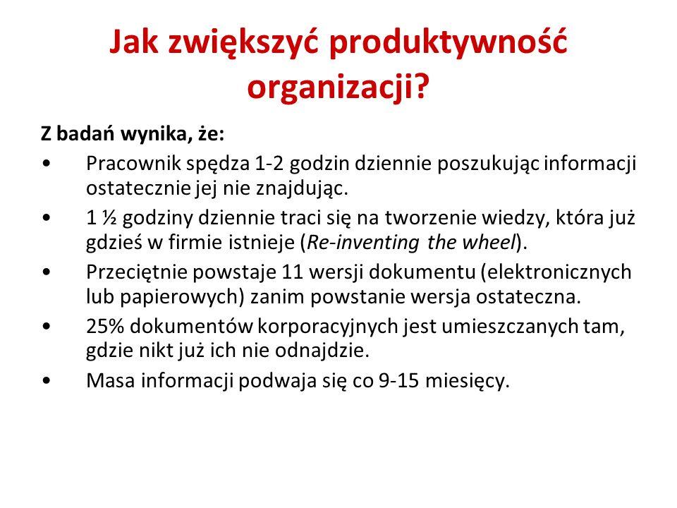 Jak zwiększyć produktywność organizacji