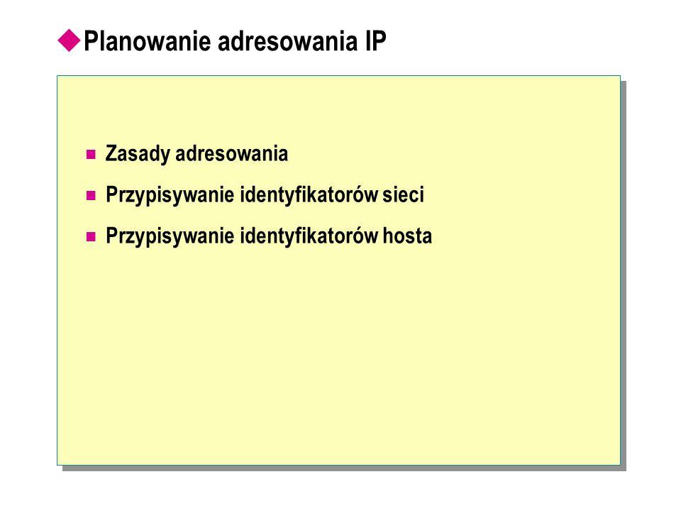 Planowanie adresowania IP
