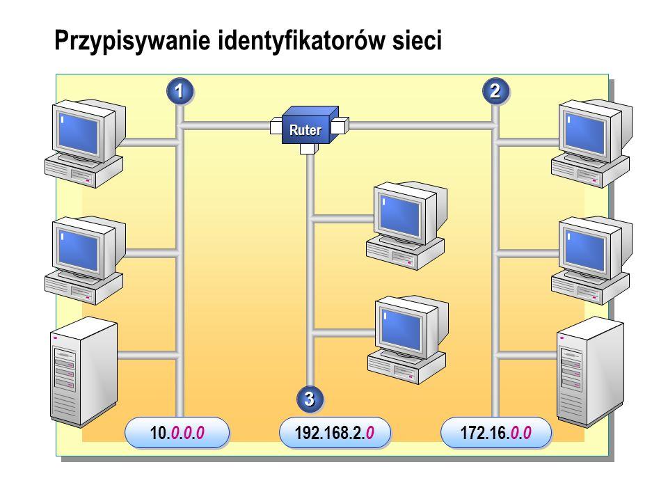 Przypisywanie identyfikatorów sieci