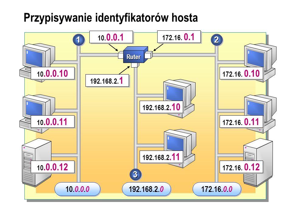 Przypisywanie identyfikatorów hosta