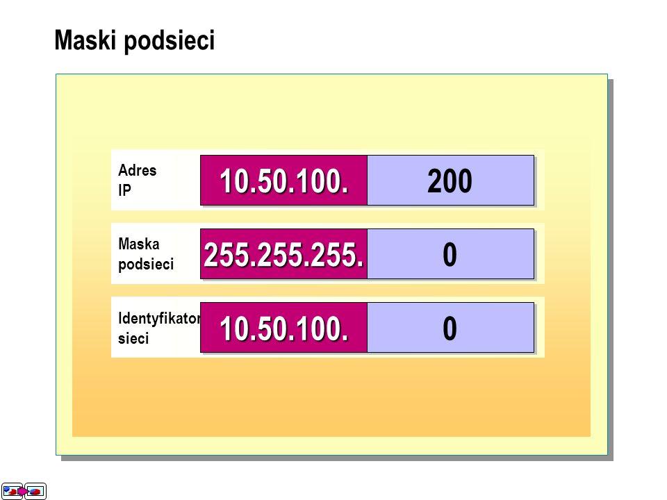 Maski podsieci Adres IP. 10.50.100. 200. Maska podsieci. 255.255.255. Identyfikator sieci. Adres IP.