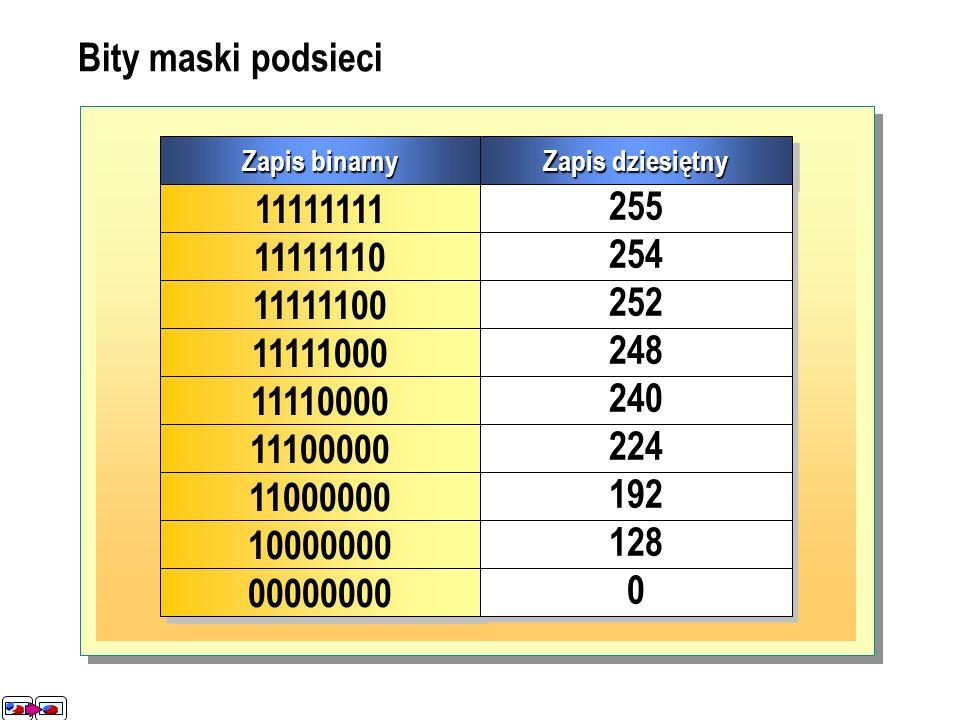 w x y z 10 . 217 . 123 . 7 255 . 255 . 255 . 0 Bity maski podsieci