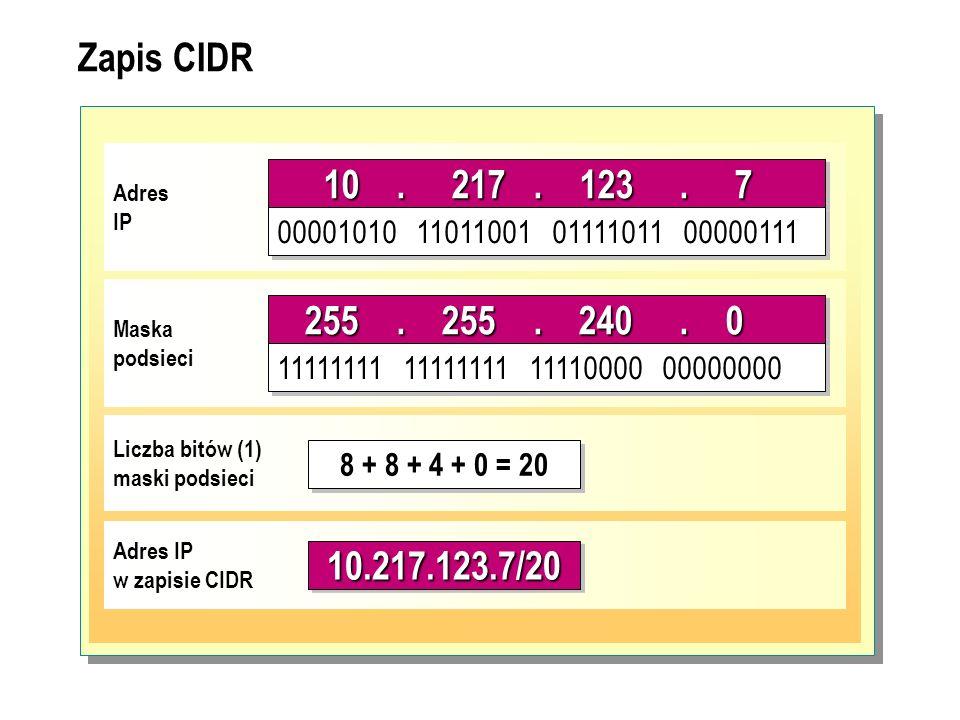 Zapis CIDR Adres IP. Maska podsieci. Liczba bitów (1) maski podsieci. w zapisie CIDR. 255 . 255 . 240 . 0.