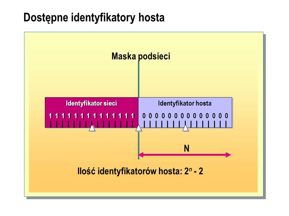 Dostępne identyfikatory hosta