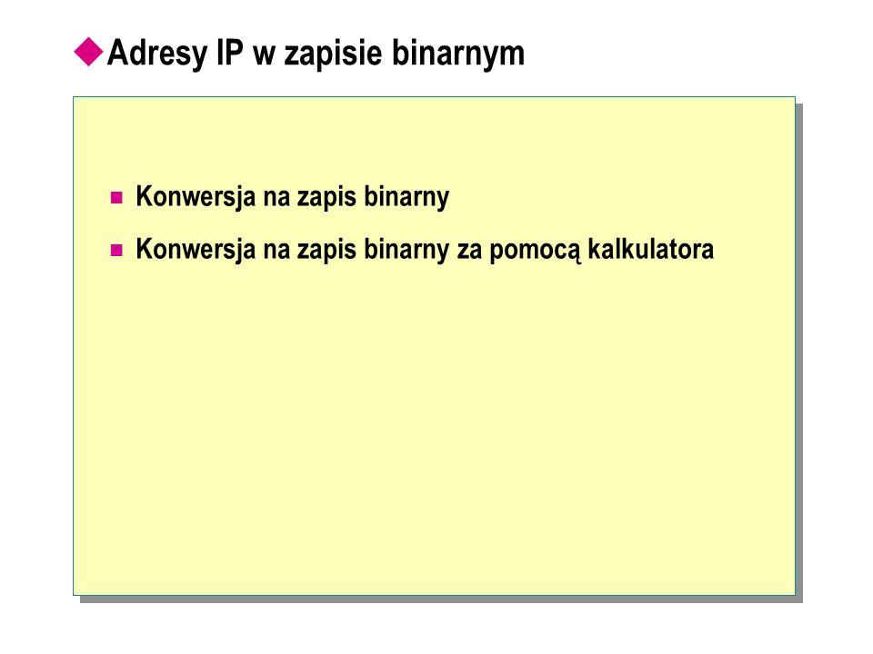 Adresy IP w zapisie binarnym