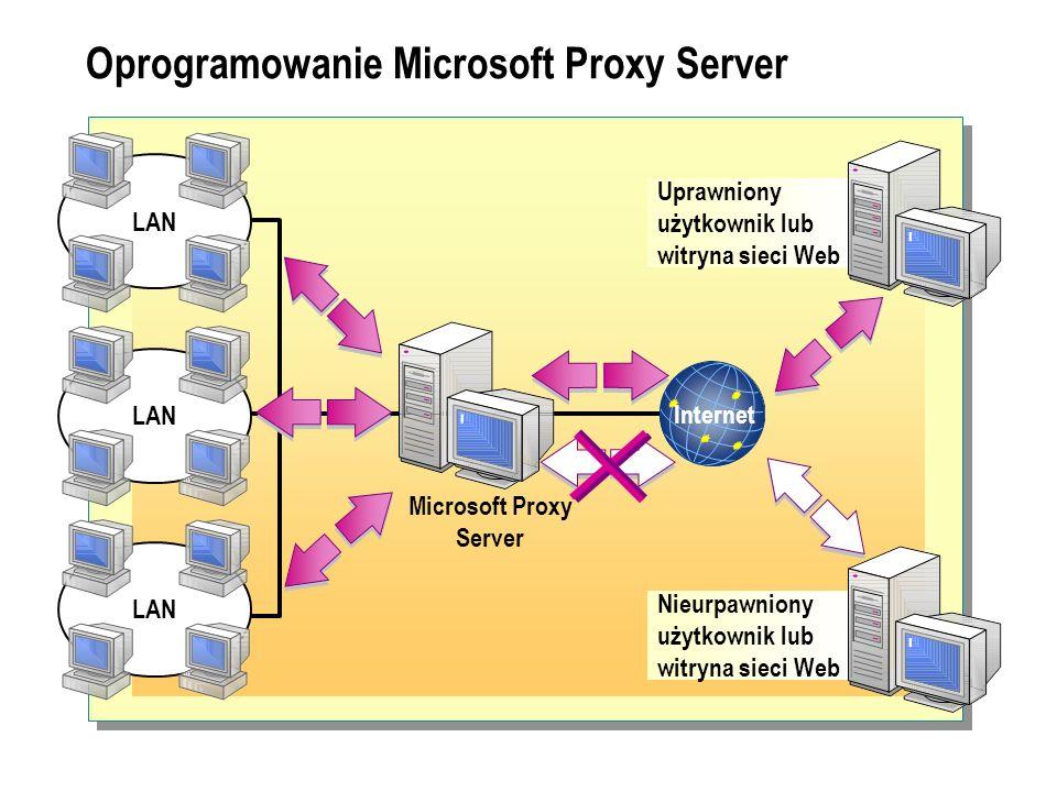 Oprogramowanie Microsoft Proxy Server