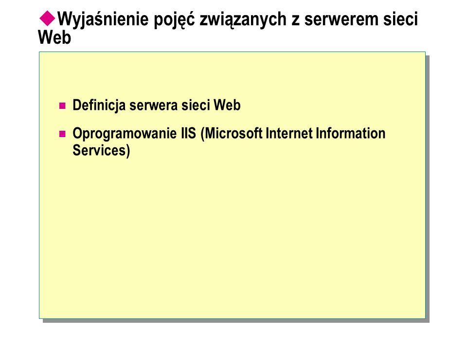 Wyjaśnienie pojęć związanych z serwerem sieci Web