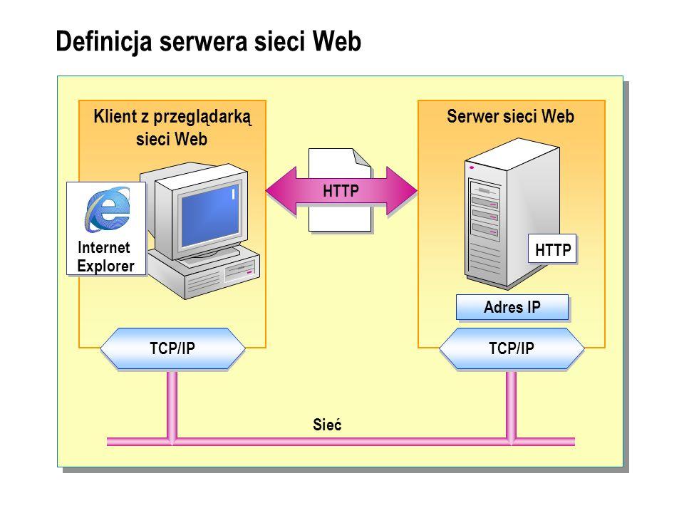 Definicja serwera sieci Web