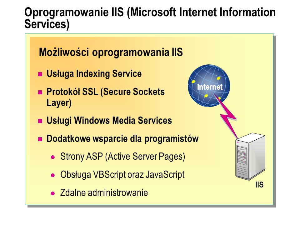Oprogramowanie IIS (Microsoft Internet Information Services)