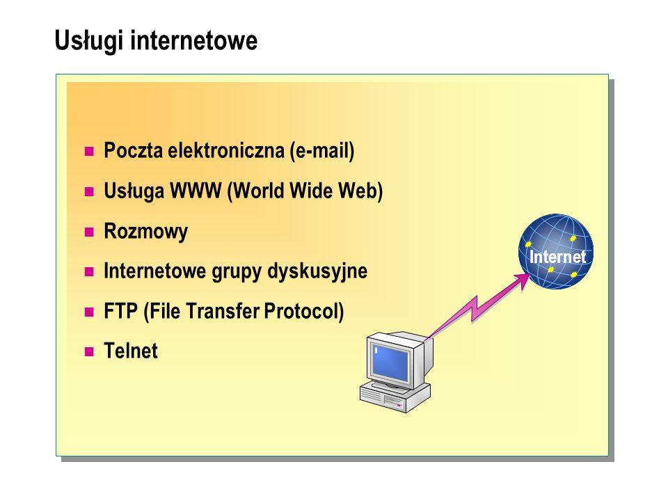 Usługi internetowe Poczta elektroniczna (e-mail)