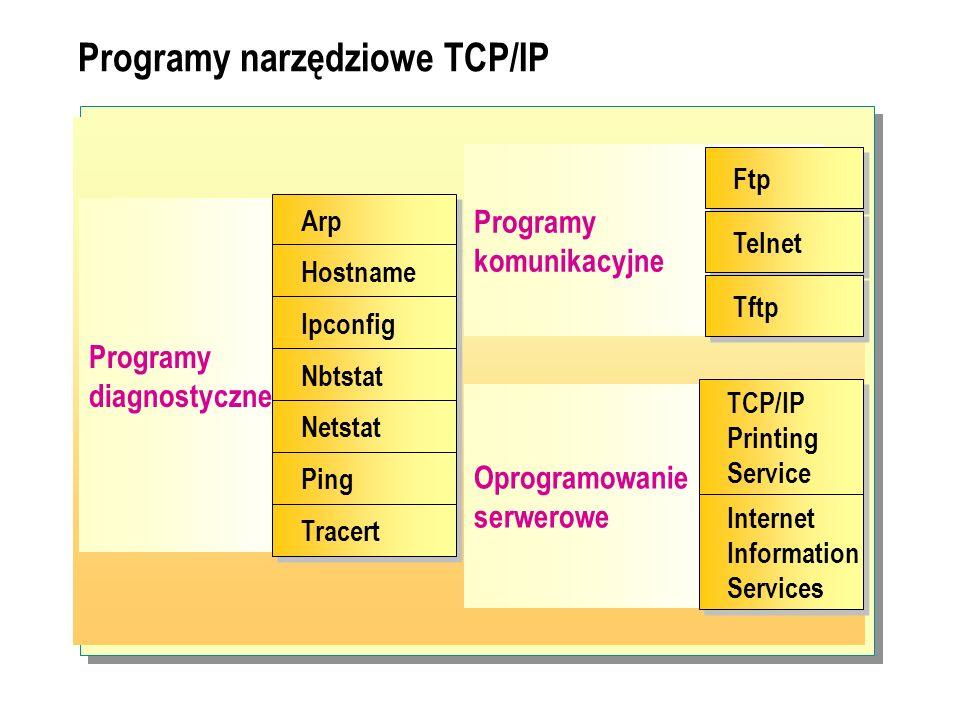 Programy narzędziowe TCP/IP
