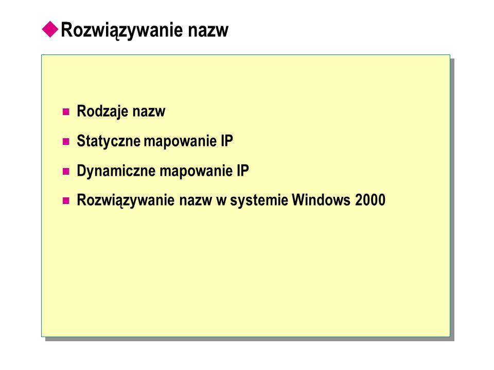 Rozwiązywanie nazw Rodzaje nazw Statyczne mapowanie IP