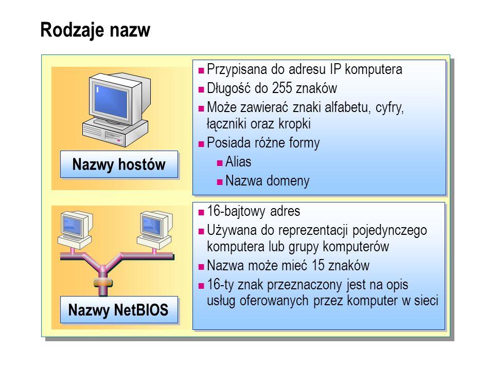 Rodzaje nazw Nazwy hostów Nazwy NetBIOS