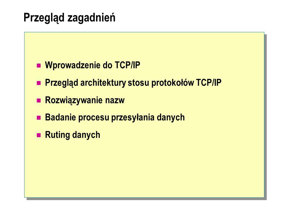 Przegląd zagadnień Wprowadzenie do TCP/IP