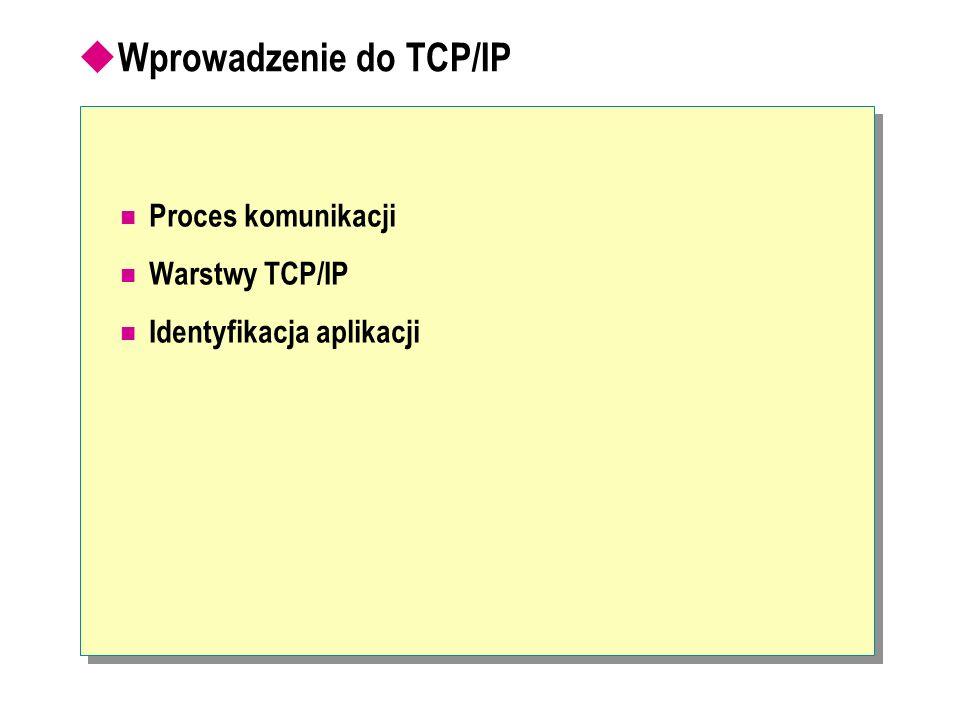 Wprowadzenie do TCP/IP
