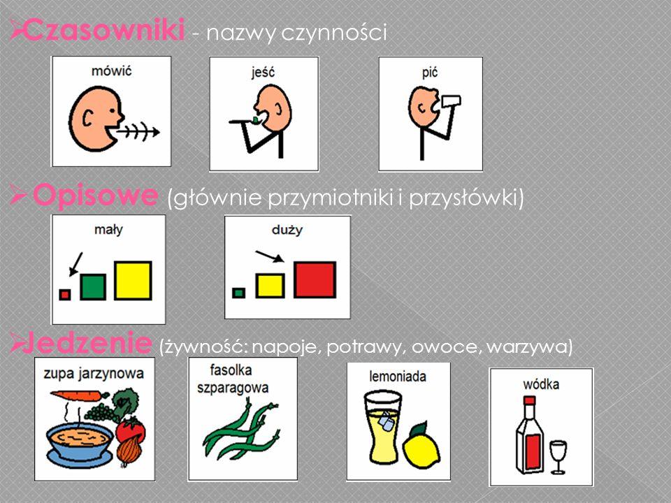 Czasowniki - nazwy czynności