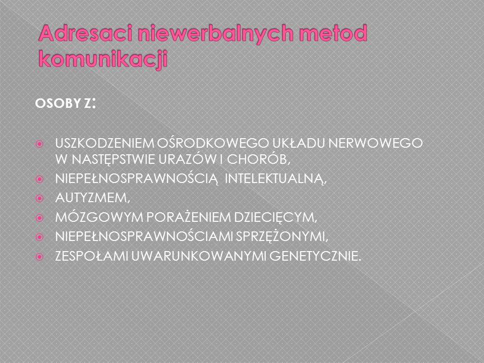 Adresaci niewerbalnych metod komunikacji
