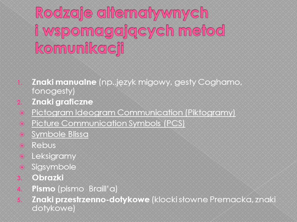Rodzaje alternatywnych i wspomagających metod komunikacji