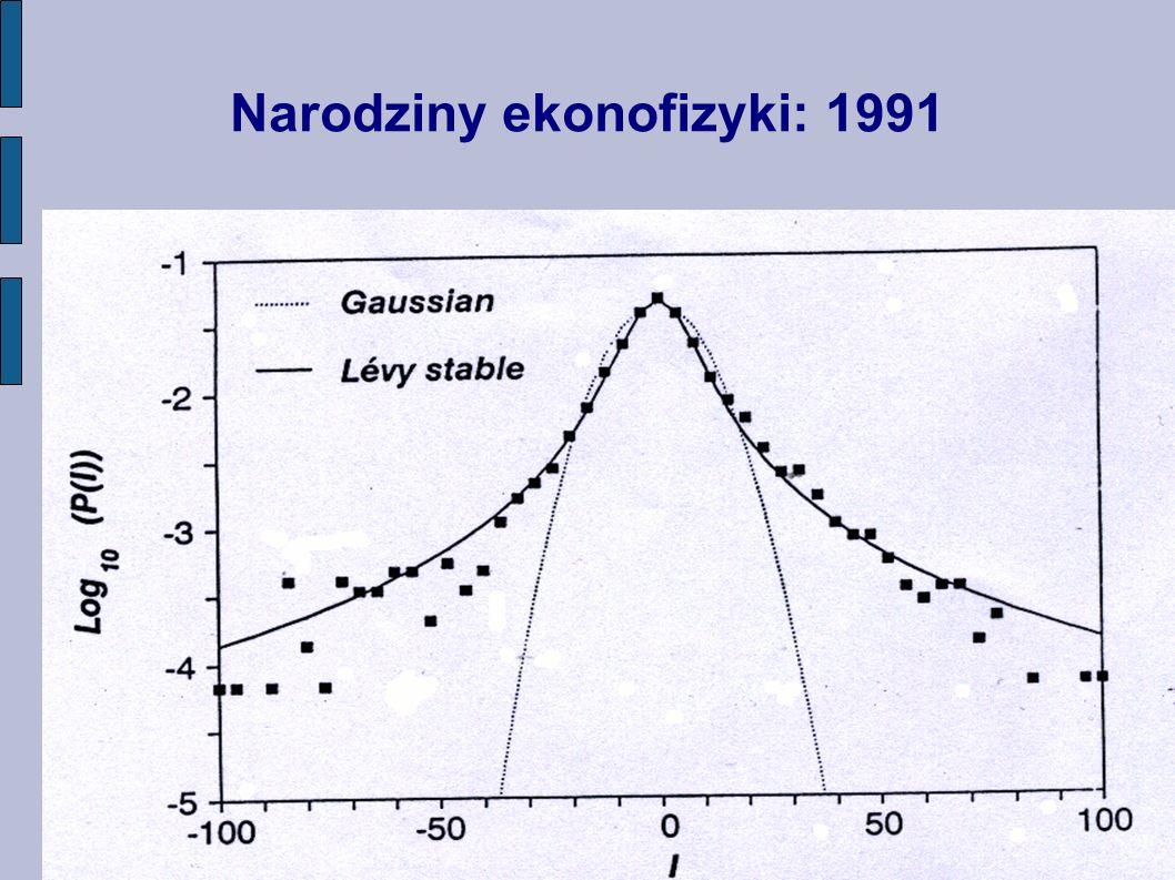 Narodziny ekonofizyki: 1991