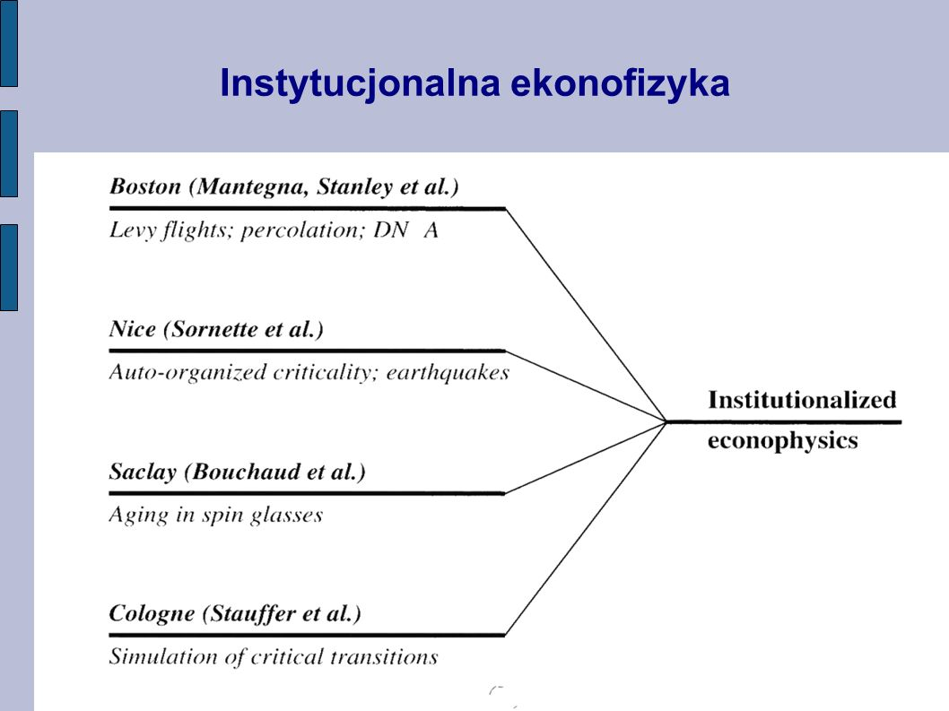 Instytucjonalna ekonofizyka