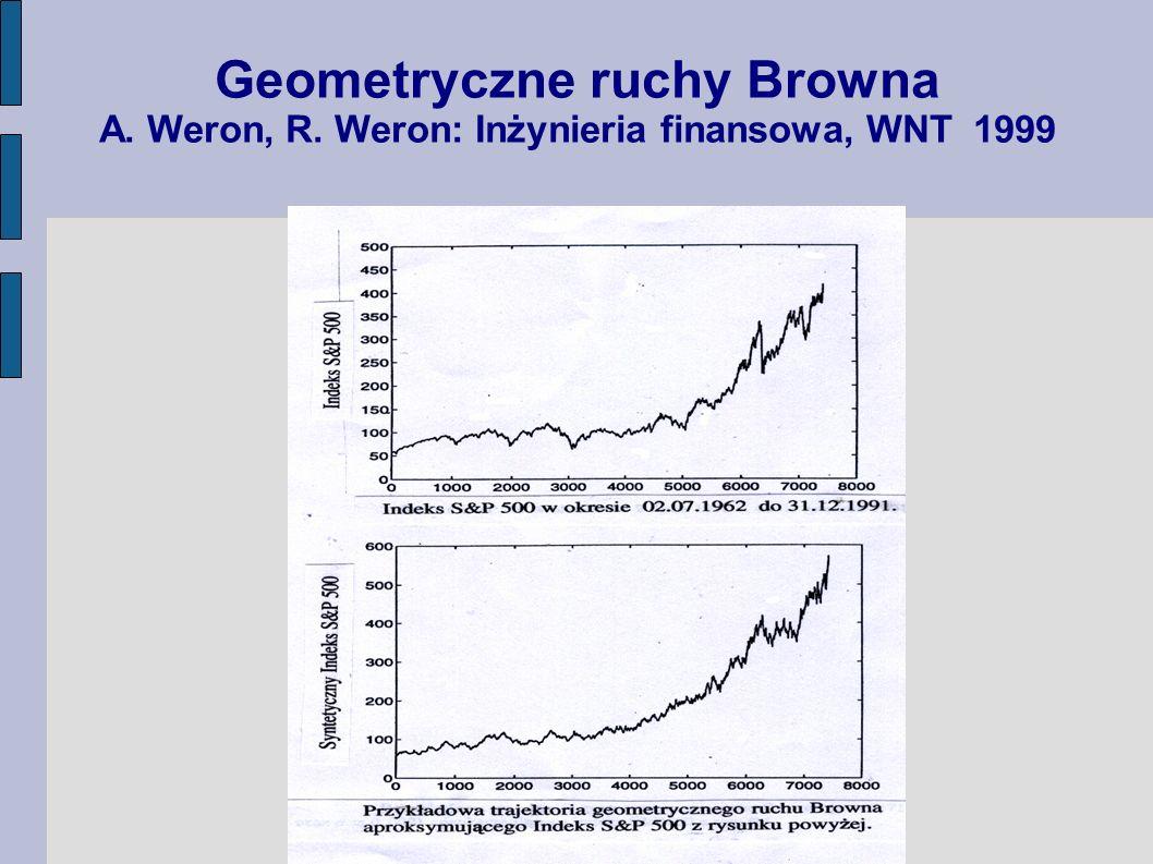 Geometryczne ruchy Browna A. Weron, R