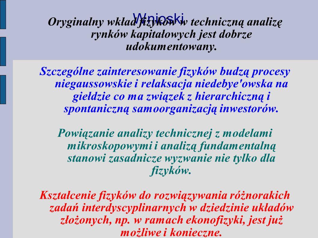 Wnioski Oryginalny wkład fizyków w techniczną analizę rynków kapitałowych jest dobrze udokumentowany.
