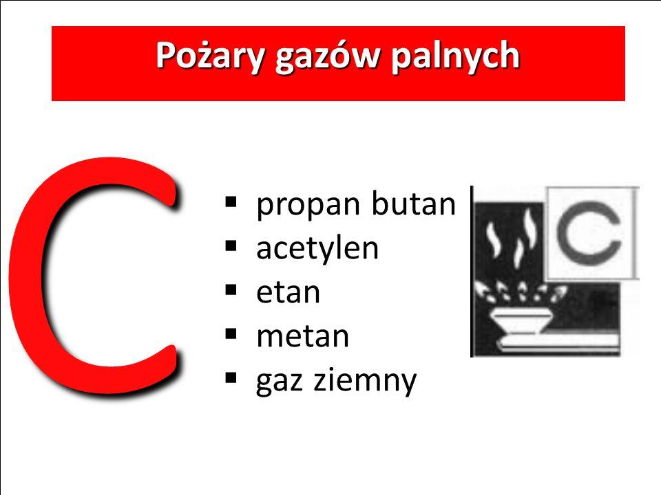 Pożary gazów palnych C propan butan acetylen etan metan gaz ziemny
