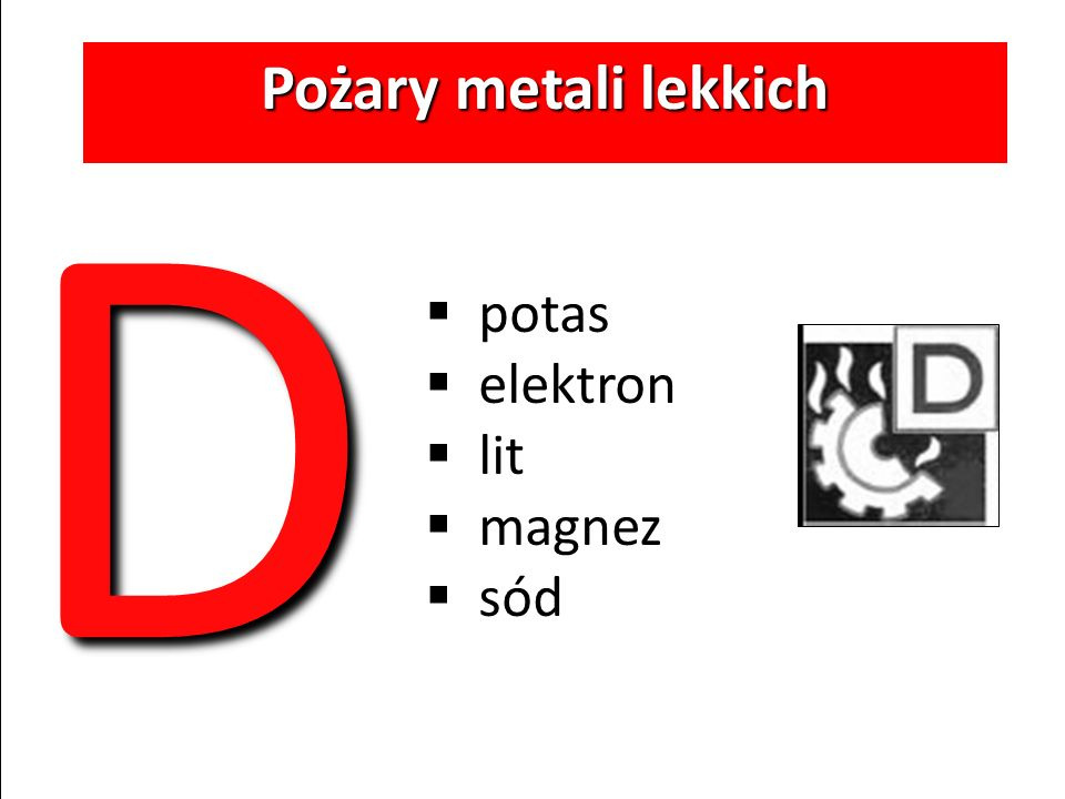 Pożary metali lekkich D potas elektron lit magnez sód