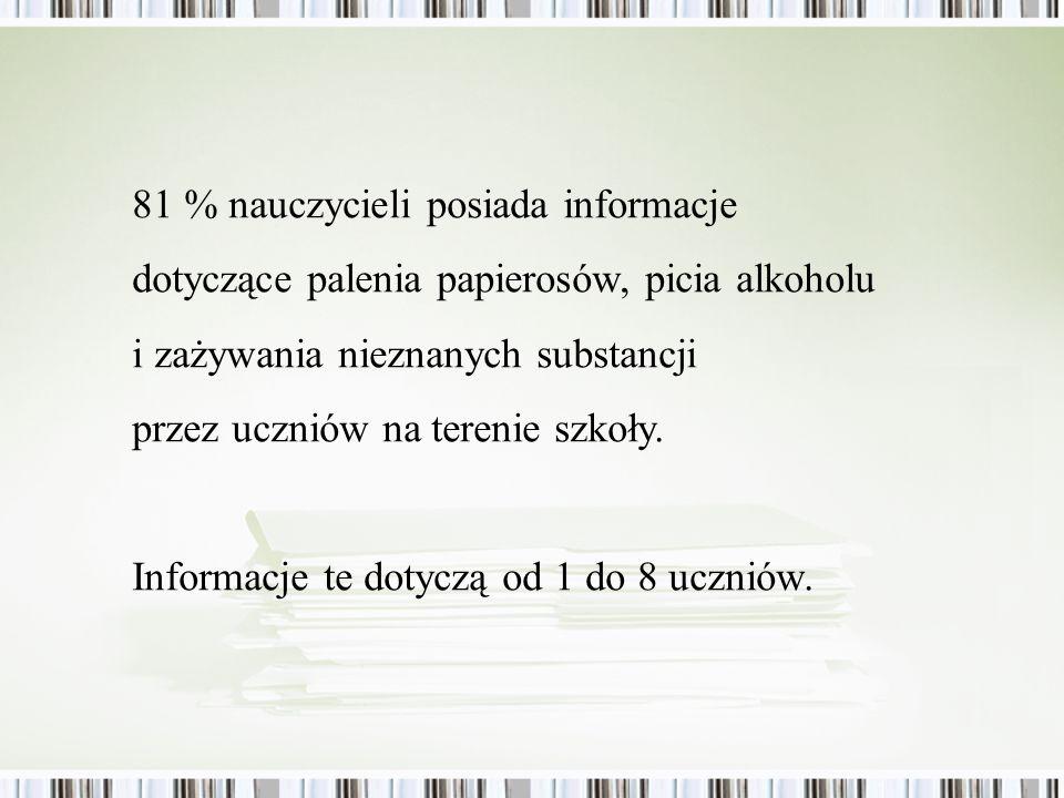 81 % nauczycieli posiada informacje