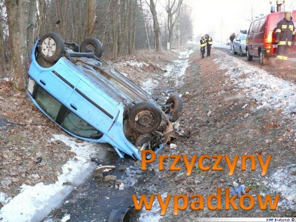 Przyczyny wypadków