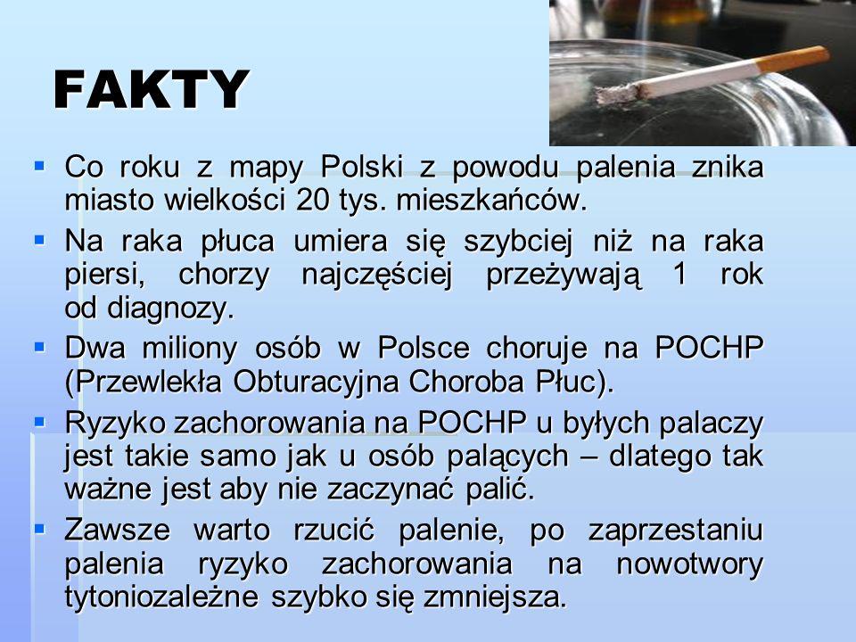 FAKTY Co roku z mapy Polski z powodu palenia znika miasto wielkości 20 tys. mieszkańców.