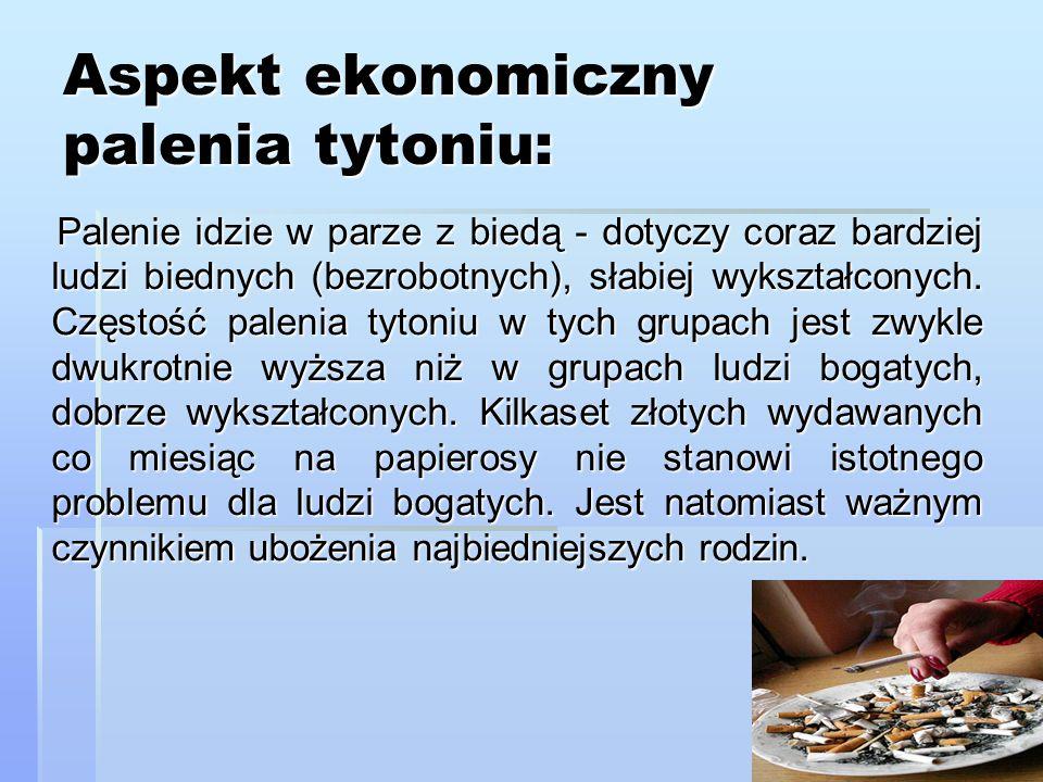 Aspekt ekonomiczny palenia tytoniu: