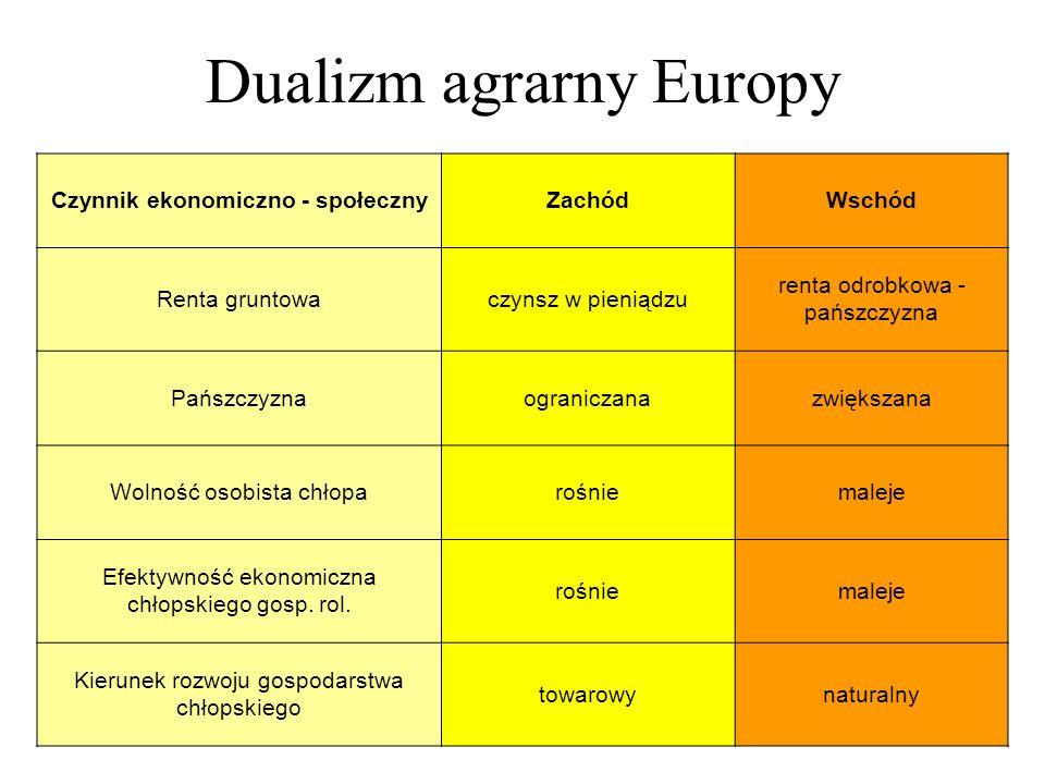 Dualizm agrarny Europy