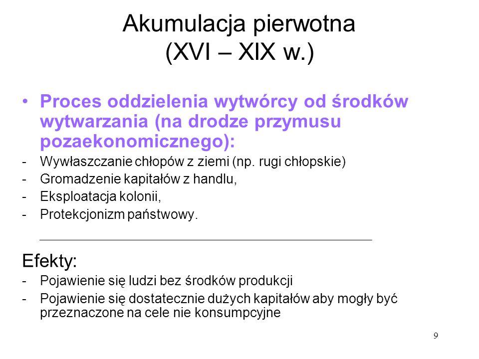 Akumulacja pierwotna (XVI – XIX w.)