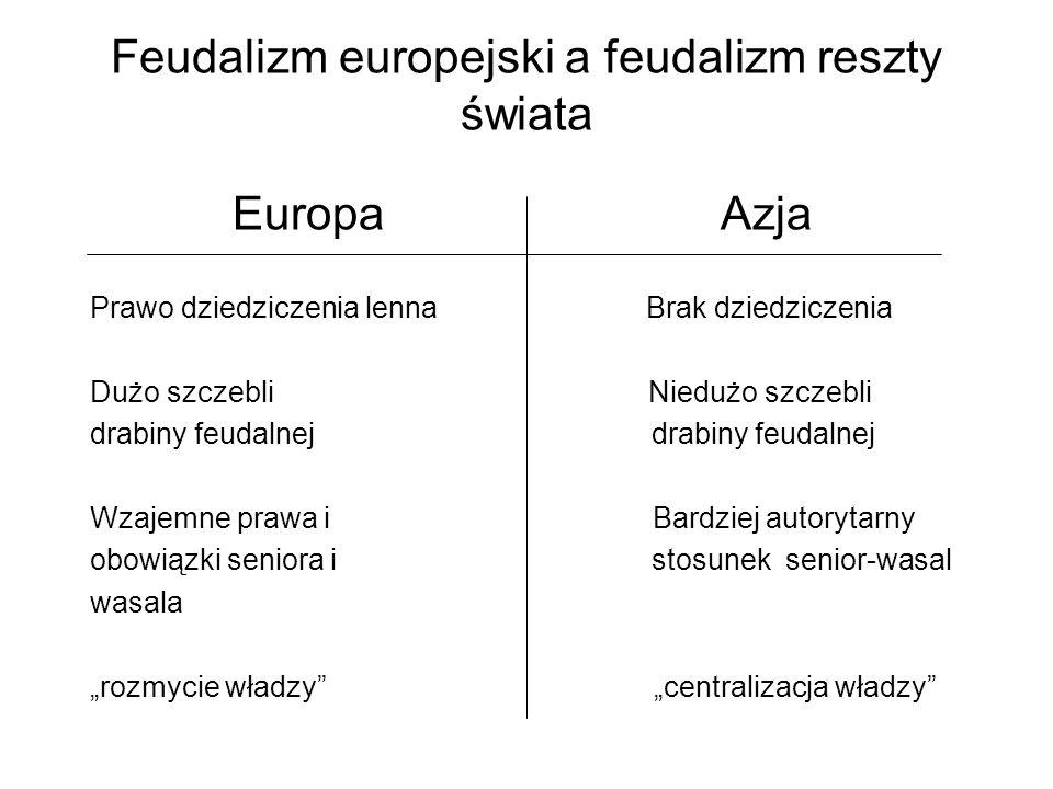 Feudalizm europejski a feudalizm reszty świata