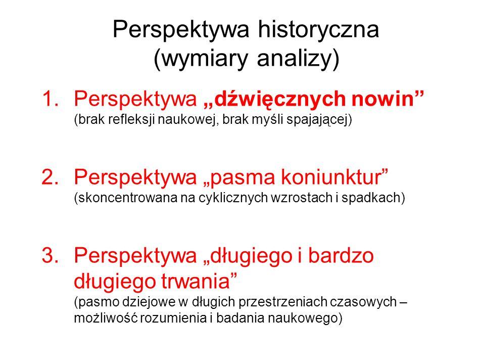 Perspektywa historyczna (wymiary analizy)