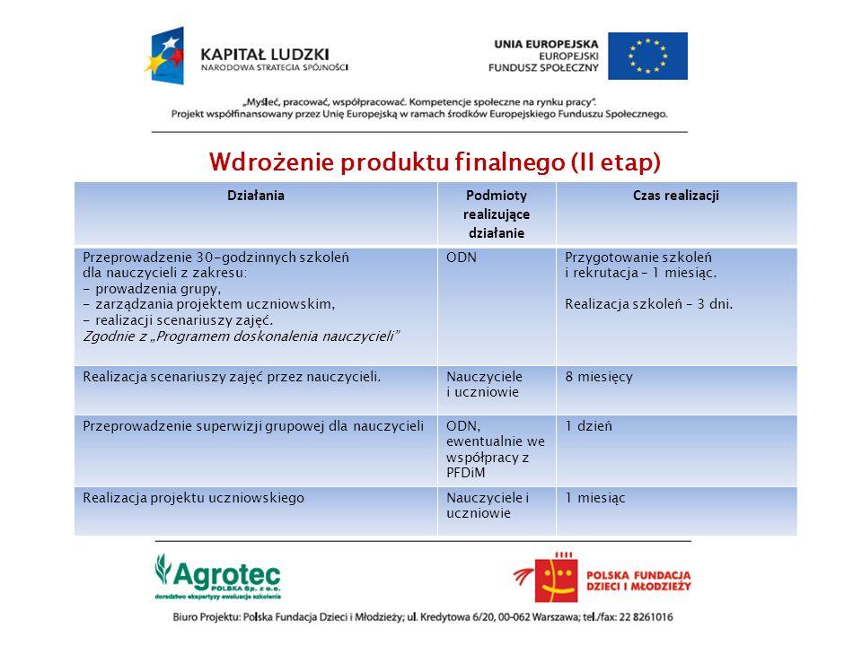Wdrożenie produktu finalnego (II etap) Podmioty realizujące działanie
