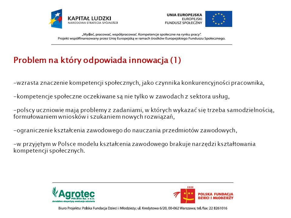 Problem na który odpowiada innowacja (1)