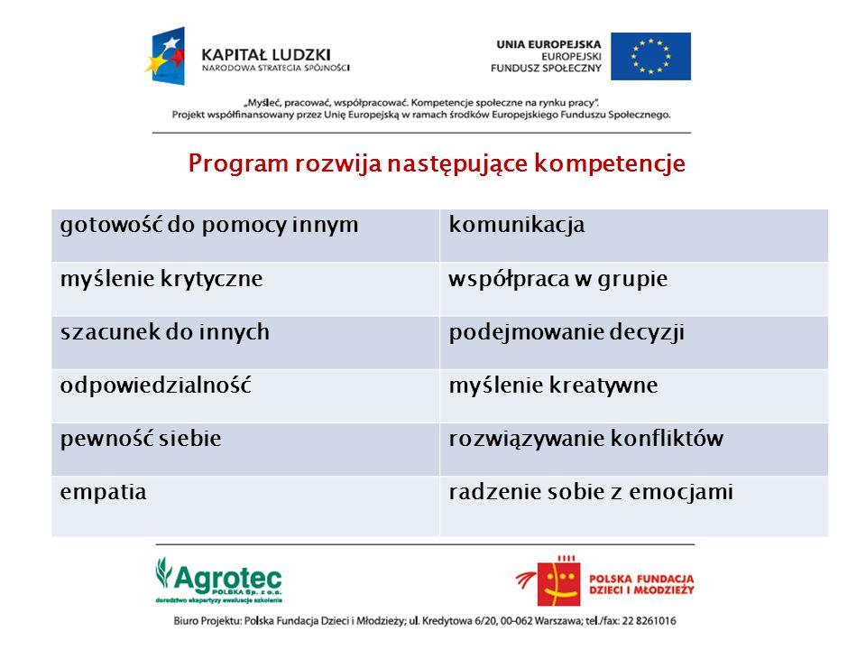 Program rozwija następujące kompetencje