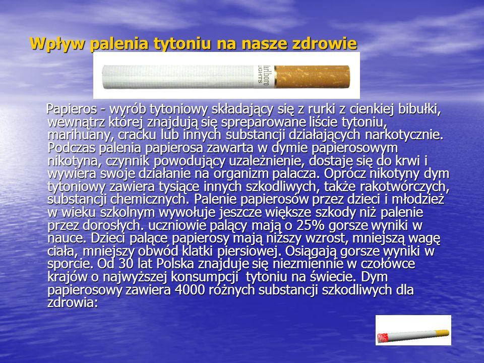 Wpływ palenia tytoniu na nasze zdrowie