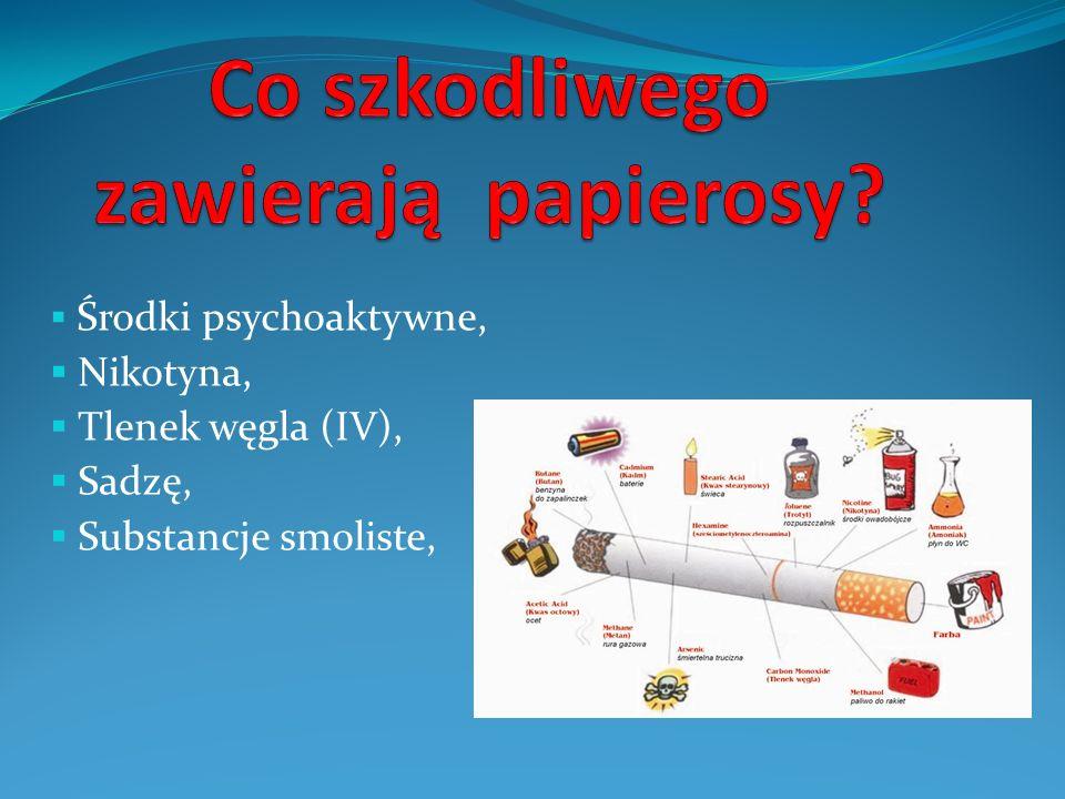 Co szkodliwego zawierają papierosy