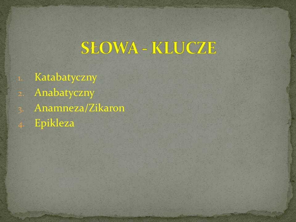 SŁOWA - KLUCZE Katabatyczny Anabatyczny Anamneza/Zikaron Epikleza