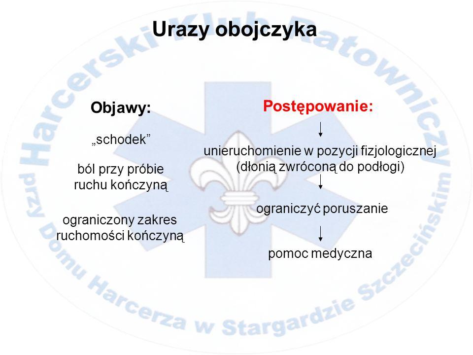 """Urazy obojczyka Postępowanie: Objawy: """"schodek"""