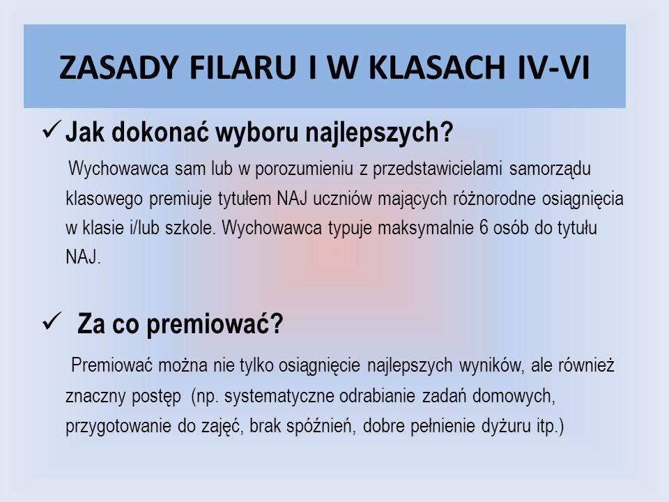ZASADY FILARU I W KLASACH IV-VI