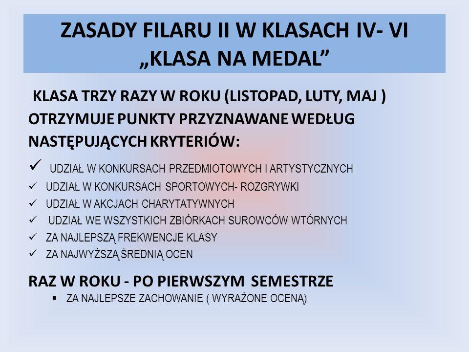 """ZASADY FILARU II W KLASACH IV- VI """"KLASA NA MEDAL"""