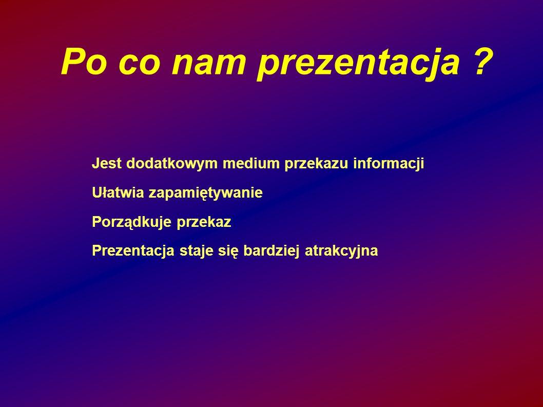 Po co nam prezentacja Jest dodatkowym medium przekazu informacji
